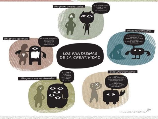 Factores que limitan la creatividad. Presentación diseñada por el Mtro. JAVIER SOLIS NOYOLA