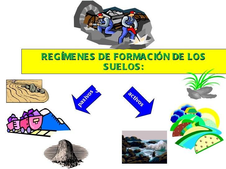 Factores y procesos de formacion de los suelos for Materiales que forman el suelo