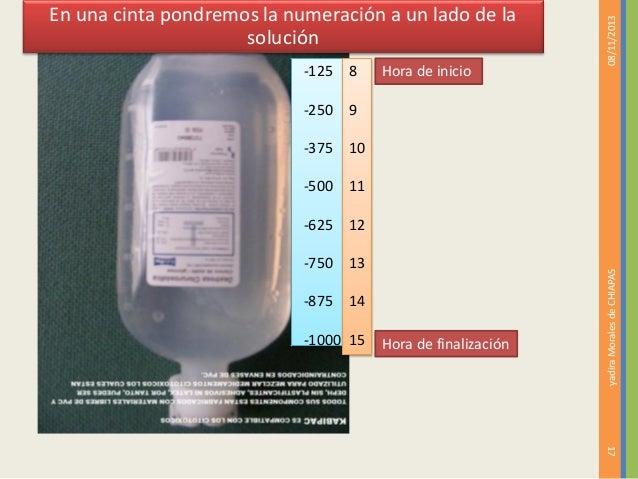 tipos de soluciones en enfermeria pdf