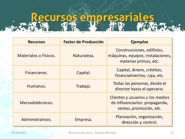 Factor indispensable en la empresa - Empresas de materiales ...