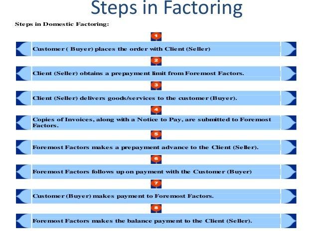 notice of assignment factoring