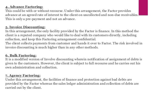 Factoring (Finance)