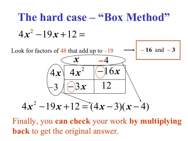 Factoring and Box Method