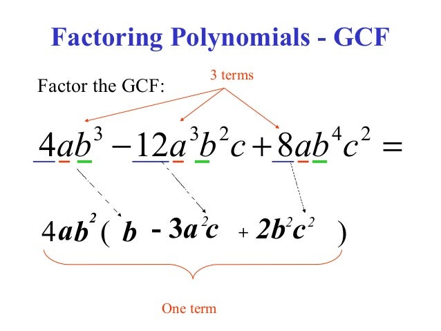 Factoring and Box Method – Factoring Gcf Polynomials Worksheet