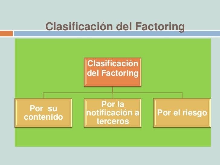 Clasificación del Factoring            Clasificación            del Factoring                Por la Por su            noti...