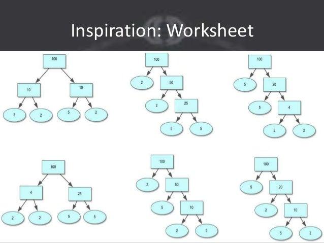 Factoring PowerPoint – Factor Tree Worksheet