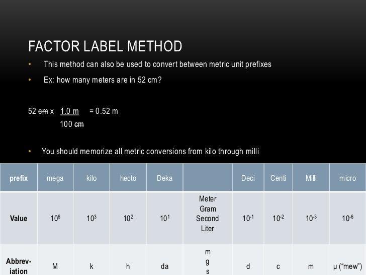 factor label method. Black Bedroom Furniture Sets. Home Design Ideas