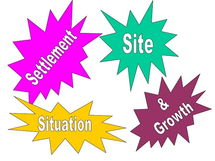 Site Settlement Situation & Growth