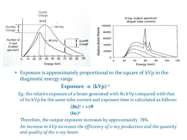 Factors affecting quality and quantity of x ray beam overall bremsstrahlung photons 8 ccuart Choice Image