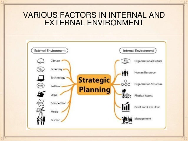 external factors affecting business This free ebook explains how to analyze the external factors used in a swot analysis - download it now for your pc, laptop, tablet, kindle or smartphone.