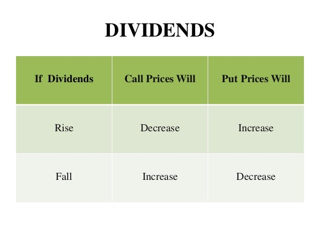 Stock dividends and call options