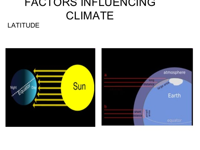 factors affecting climate Factors affecting climate worksheets - showing all 8 printables worksheets are weather and climate work, factors that affect climate, unit title weather climate.