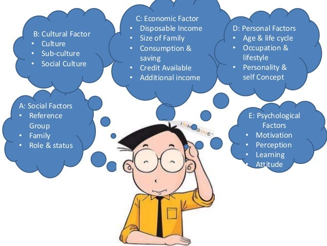 the factors influencing human behaviour Transcript of the environment's affect on human behavior psychology 101  presentation - introduction of all environmental factors - color.