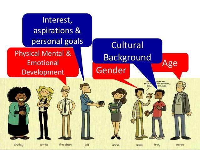 factors affecting hidden curriculum essay In the form of a hidden curriculum qualitative study was carried out to explain the factors affecting learning through the hidden curriculum.