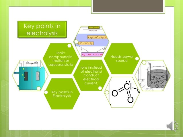 Factors affecting electrolysis
