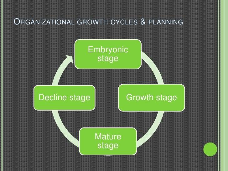 factors that affect talent planning