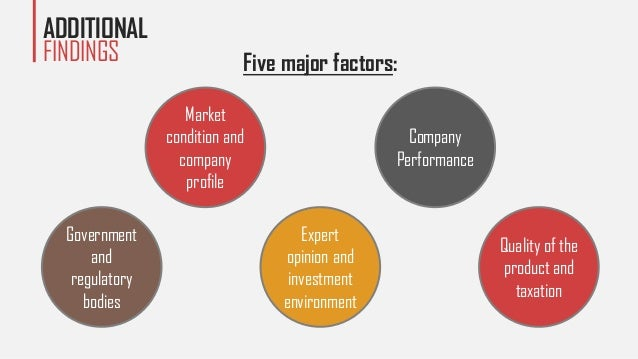 factors affecting the market of hitachi company products The research process involved the study of various factors affecting the  collection of market research products and  company profiles.