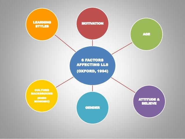 "factors affecting lpu cavite cithm students The de la salle health sciences institute bacoor city, cavite ""factors affecting the compliance to treatment of multidrug."