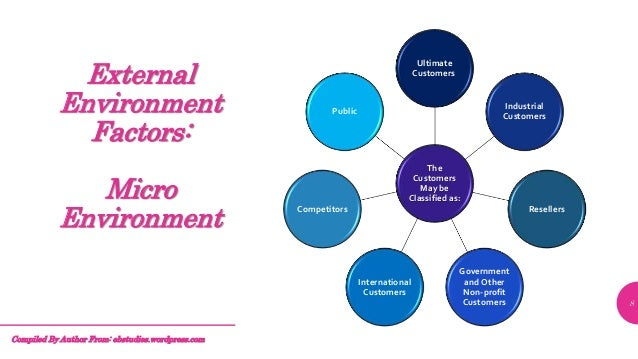 the effect of external environment factors on global and domestic marketing decisions Organizational environment denotes internal and external environmental factors  influencing organizational activates and decision making  have an immediate  direct effect on operations but nevertheless influences the activities of the firm   global society concept has brought all the nation together and modern network of .
