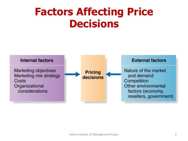 factors affecting share prices Factors that impact stock prices htmw team advanced trading strategies, rewrites fear and greed are the two of the strongest human emotions that affect the market one of the main business factors in determining a stock's price is a company's earnings.