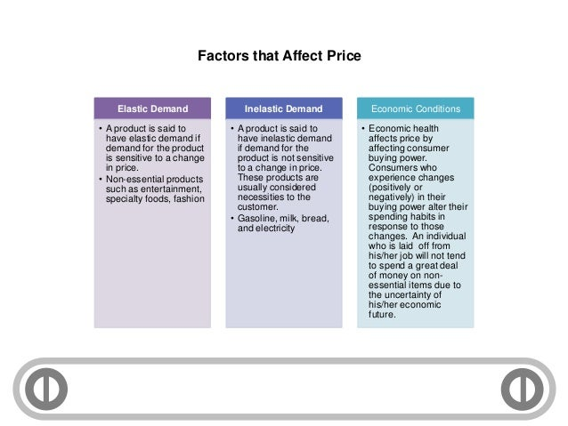factors affecting pricing