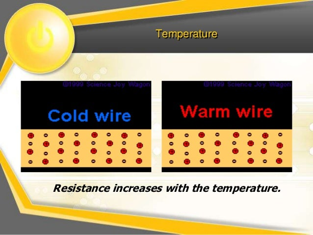 investigate factors affecting resistance wire Class practical investigating the changing resistance of a wire as it heats up temperature change and resistance class practical investigating the changing resistance of a wire as it heats up apparatus and materials.