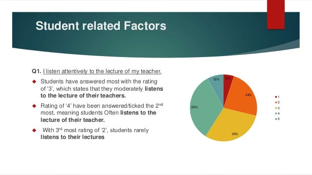Factors affecting the academic performance of college