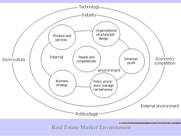 external factors and the real estate Top 7 factors that affect property valuation  these are just some of the main factors that can affect the longevity of a real estate venture and valuation of property these are some of the main factors that affects property valuation but there are morewe would like to hear from you about them.