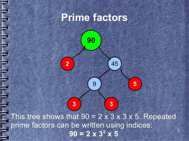 Prime factors❑❑                        90                2             45                         9           5           ...