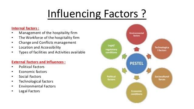Pdf hotel economics of management