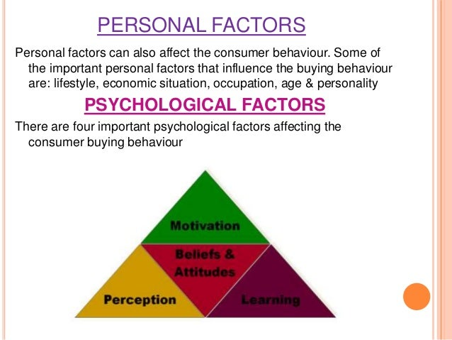factors affecting organization buying behaviour Unique factors influencing b2b buying behavior because organizations are made up of individual people, many of the same influencing factors discussed earlier in this module apply in b2b settings: situational, personal, psychological, and social factors.