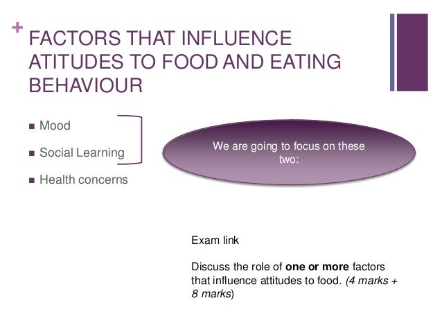 discuss factors and attitudes influencing eating behaviour essay Basically the science of food's affect on mood is based on this: dietary changes   structure (chemically and physiologically), which can lead to altered behavior   even without obesity as a factor, depression was associated with lower   address drug dependency consider clinical trials bent fingers.
