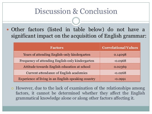 factor affecting english communication among students Australasian journal of educational technology 2009, 25(5), 645-665 factors affecting the way students collaborate in a wiki for english language learning.