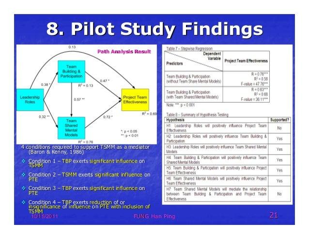 So you wanna be a Pilot - StudyMalaysia.com