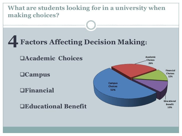 factors that influence students choice of Choice experiments provide fresh empirical evidence on the relative influence of tuition fee levels and other factors on the decisions of those choosing between universities employment prospects, living expenses, university location, course quality and tuition fees were all important.