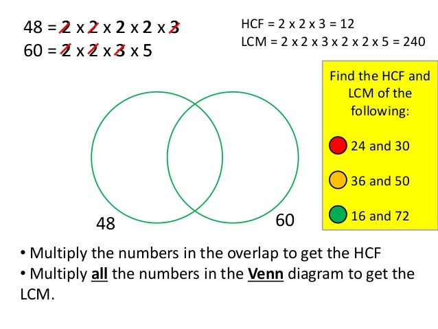 Factors Multiples And Primes