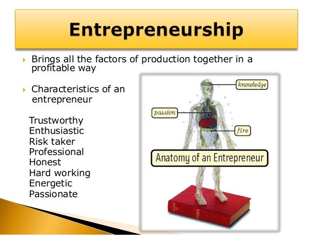 Factors of production powerpoint presentation