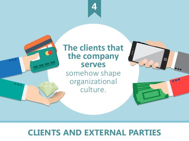 4 The clients that the company serves somehow shape organizational culture. CLIENTS AND EXTERNAL PARTIES