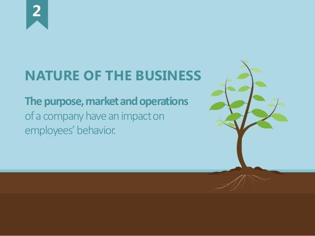 2 Thepurpose,marketandoperations ofacompanyhaveanimpacton employees'behavior. NATURE OF THE BUSINESS