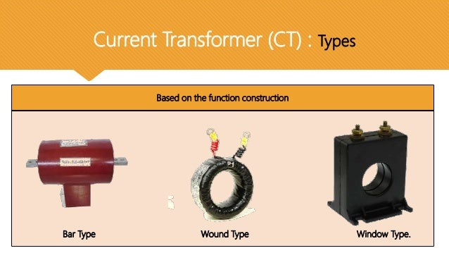 Image result for wound type ct