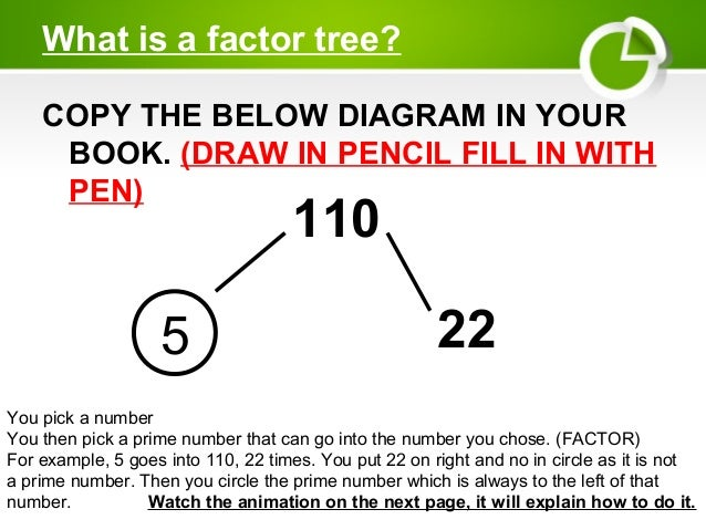 What are the prime factors of 22?