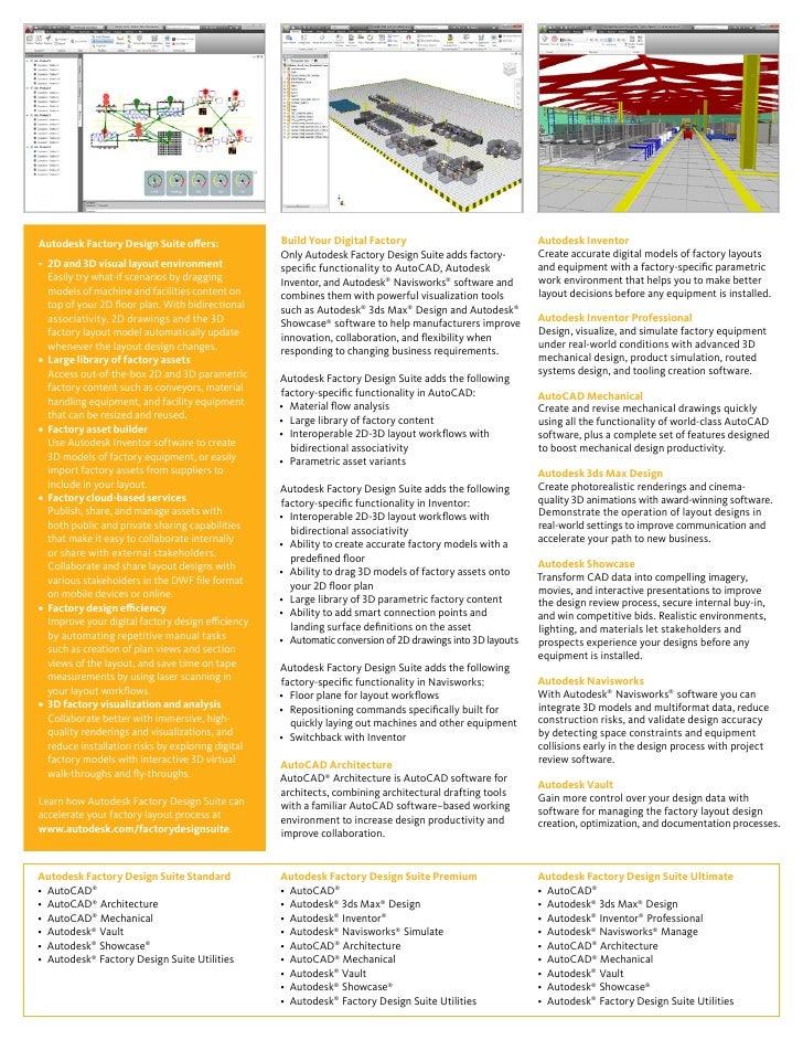 Factory Design Suite 2013 Overview Brochure En