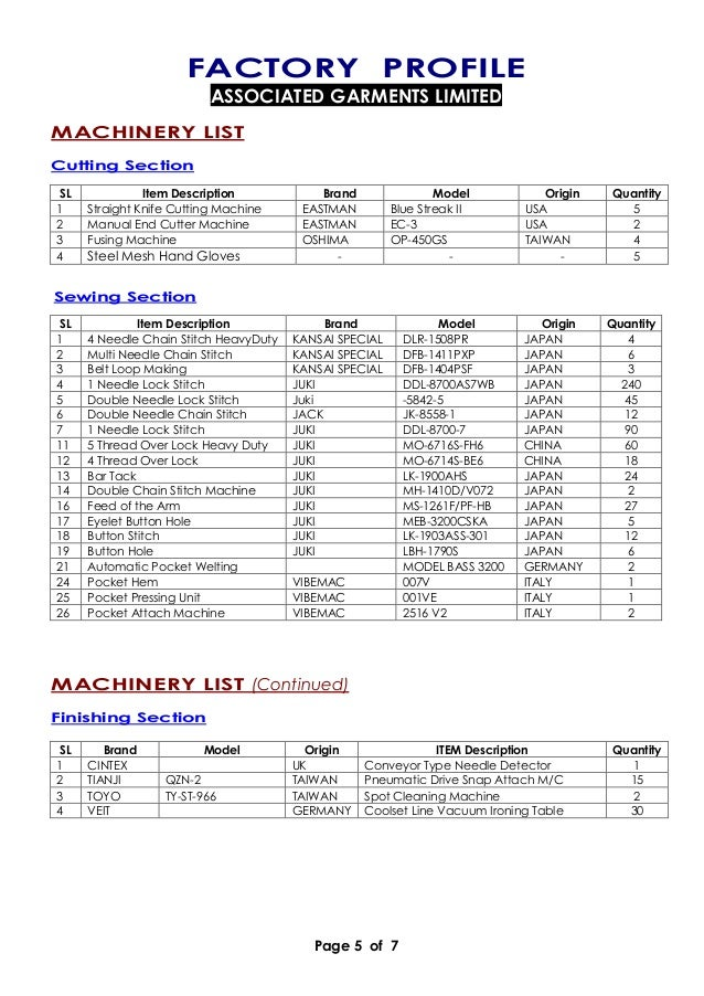 Page 5 of 7 FACTORY PROFILE ASSOCIATED GARMENTS LIMITED MACHINERY LIST Cutting Section SL Item Description Brand Model Ori...