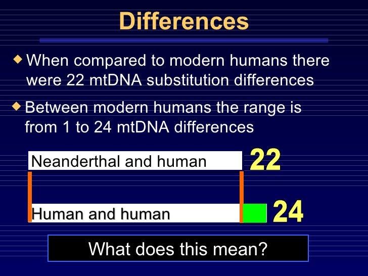 Facts About Apemen