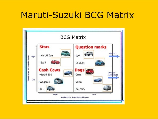 bcg matrix in cosmetics Boston consulting group matrix  d uring the 1970s, the boston consulting group (bcg 1973) developed an  new products often start in the question mark box they .