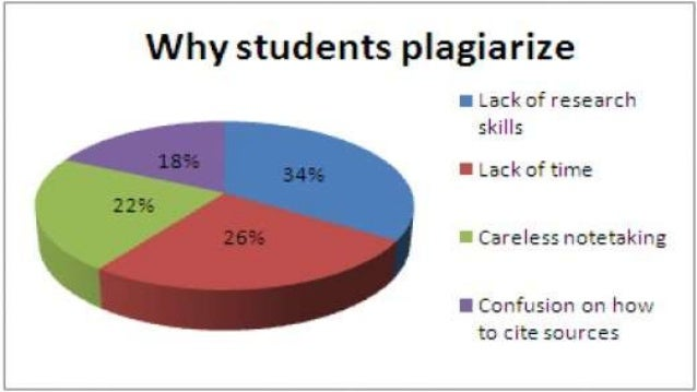 We can help you on your assignment & no plagiarism
