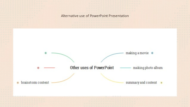 Alternative use of PowerPoint Presentation