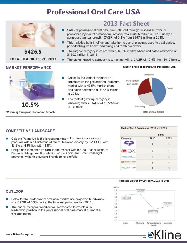 Professional Oral Care USA 2013 Fact Sheet n  Sales of professional oral care products sold through, dispensed from, or pr...
