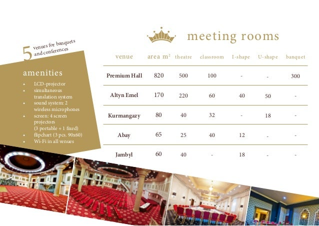 Hotel Kazakhstan Fact Sheet Slide 3