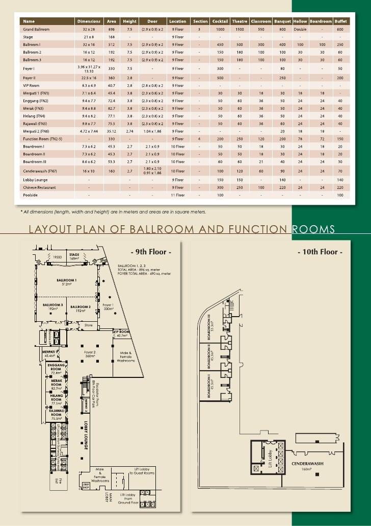 Sunway Putra Hotel Layout Plan of Ballroom & Function Rooms